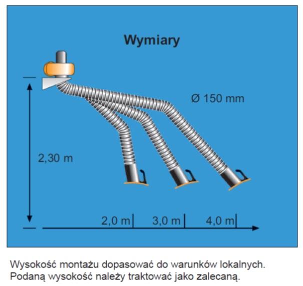 Samonastawne ramiona odciągowe w wykonaniu z wężem ssącym