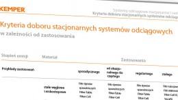 kryteria-doboru-stacjonarnych-systemow-odciagowych